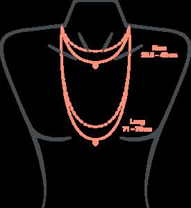 Kettenlänge monchic